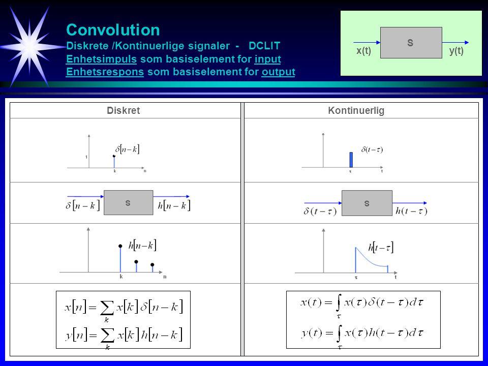 Convolution Diskrete /Kontinuerlige signaler - DCLIT Enhetsimpuls som basiselement for input Enhetsrespons som basiselement for output x(t)y(t) S Disk