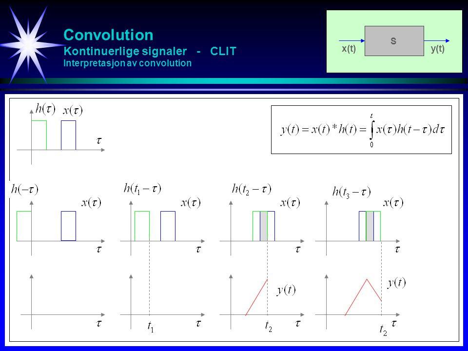 Convolution Kontinuerlige signaler - CLIT Interpretasjon av convolution x(t)y(t) S