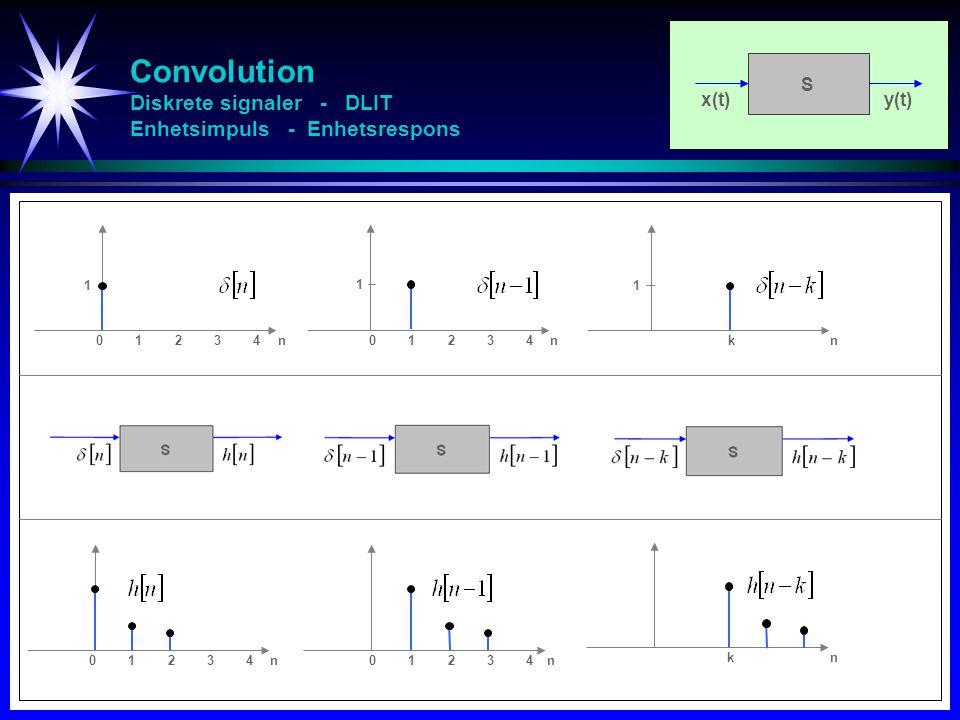 Convolution Diskrete signaler - DLIT Enhetsimpuls som basiselement for input Enhetsrespons som basiselement for output S S Tidsinvariant x(t)y(t) S Tidsinvariant Lineær