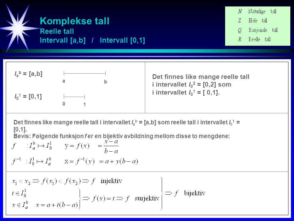 Komplekse tall Reelle tall Intervall [a,b] / Intervall [0,1] Det finnes like mange reelle tall i intervallet I a b = [a,b] som reelle tall i intervall