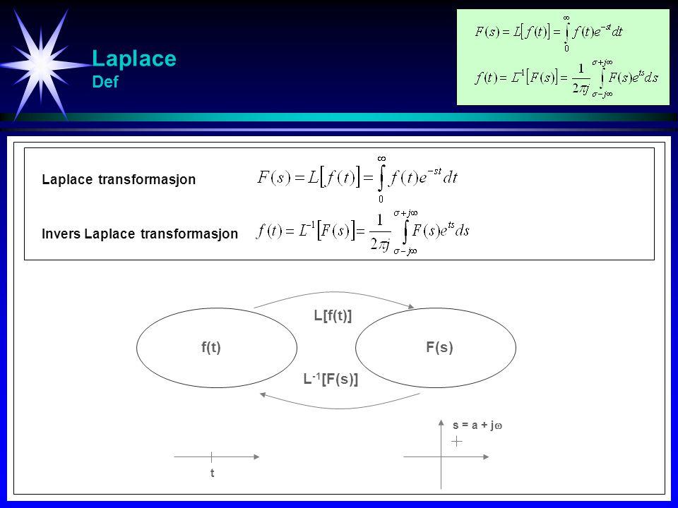 Laplace Def Laplace transformasjon Invers Laplace transformasjon t s = a + j  L[f(t)] L -1 [F(s)] f(t)F(s)