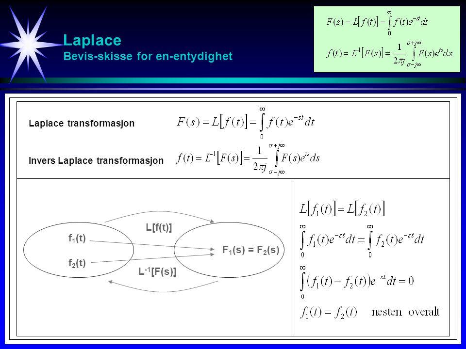 Laplace Bevis-skisse for en-entydighet Laplace transformasjon Invers Laplace transformasjon L[f(t)] L -1 [F(s)] f 1 (t) F 1 (s) = F 2 (s) f 2 (t)