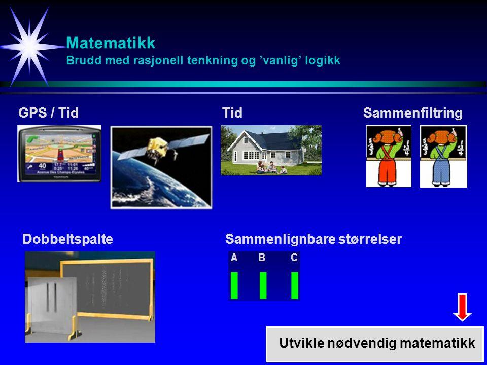 Matematikk Brudd med rasjonell tenkning og 'vanlig' logikk GPS / Tid Sammenfiltring Sammenlignbare størrelserDobbeltspalte Tid Utvikle nødvendig matem