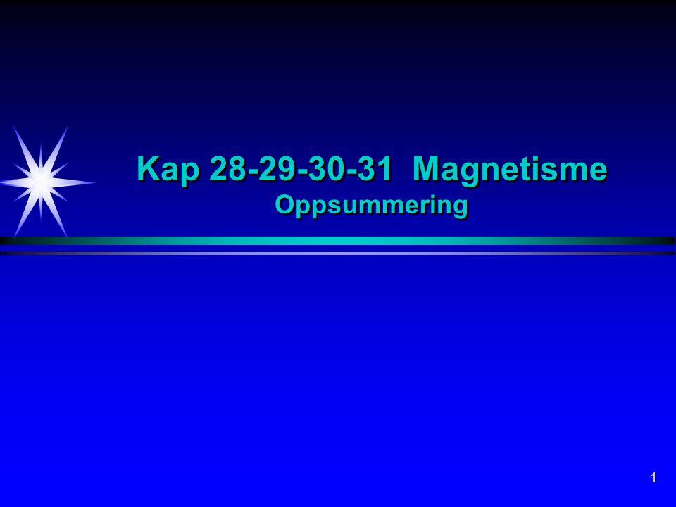 1 Kap 28-29-30-31 Magnetisme Oppsummering