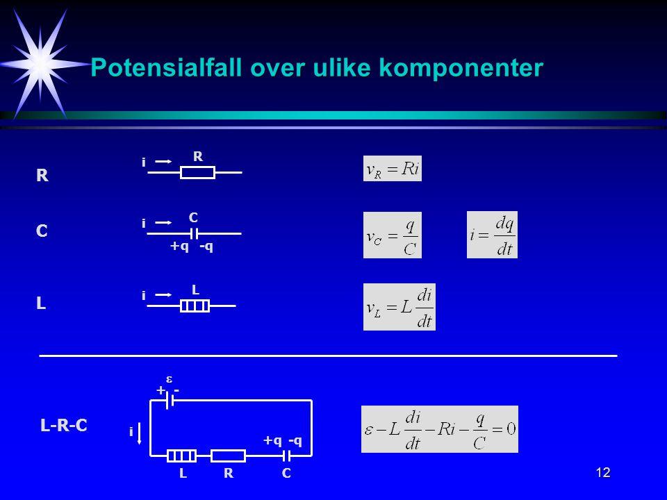 12 Potensialfall over ulike komponenter R i L i C i +q-q R C L R i LC +q-q  +- L-R-C