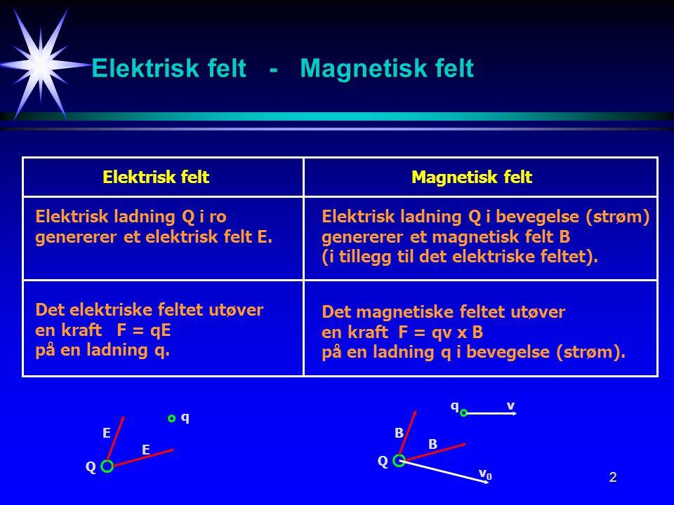 2 Elektrisk felt - Magnetisk felt Elektrisk ladning Q i ro genererer et elektrisk felt E. Det elektriske feltet utøver en kraft F = qE på en ladning q
