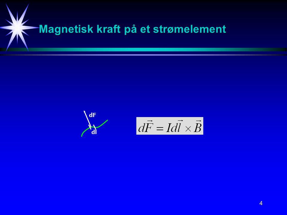 4 Magnetisk kraft på et strømelement dl dF