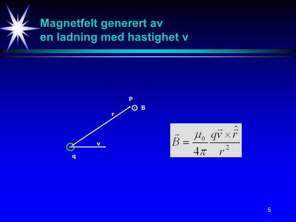 5 Magnetfelt generert av en ladning med hastighet v v q r B P.