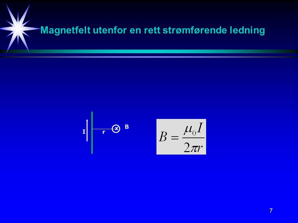 7 Magnetfelt utenfor en rett strømførende ledning r B x I