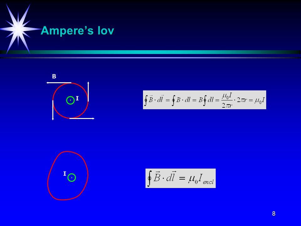 8 Ampere's lov. B. I I