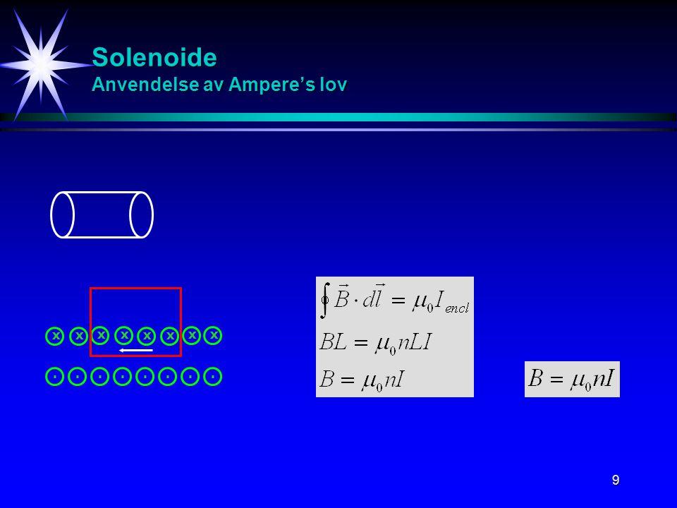 9 Solenoide Anvendelse av Ampere's lov........ xx xx xx xx