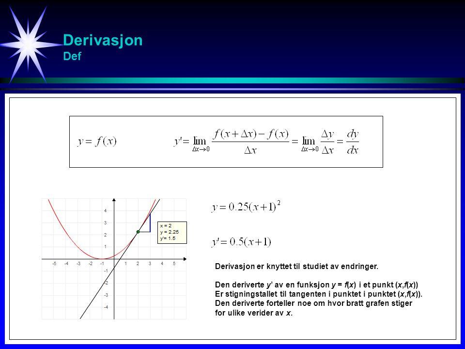 Derivasjon Def Derivasjon er knyttet til studiet av endringer. Den deriverte y' av en funksjon y = f(x) i et punkt (x,f(x)) Er stigningstallet til tan