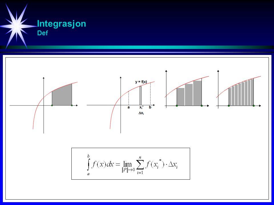 Integrasjon Derivasjon - Integrasjon F(x+  x) F(x) FF FF xx