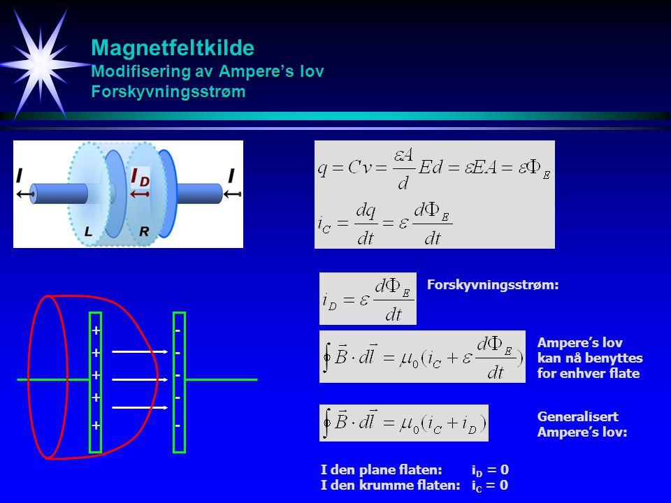 Magnetfeltkilde Modifisering av Ampere's lov Forskyvningsstrøm + + + + + - - - - - Forskyvningsstrøm: Ampere's lov kan nå benyttes for enhver flate Generalisert Ampere's lov: I den plane flaten:i D = 0 I den krumme flaten: i C = 0
