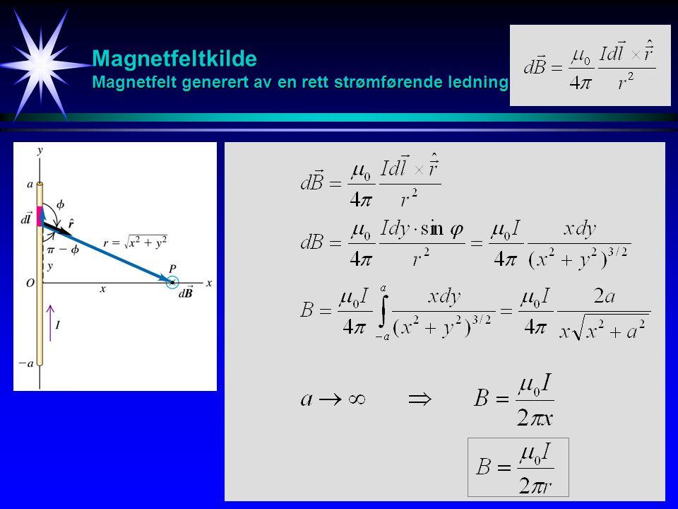 Magnetfeltkilde Magnetfelt generert av en rett strømførende ledning