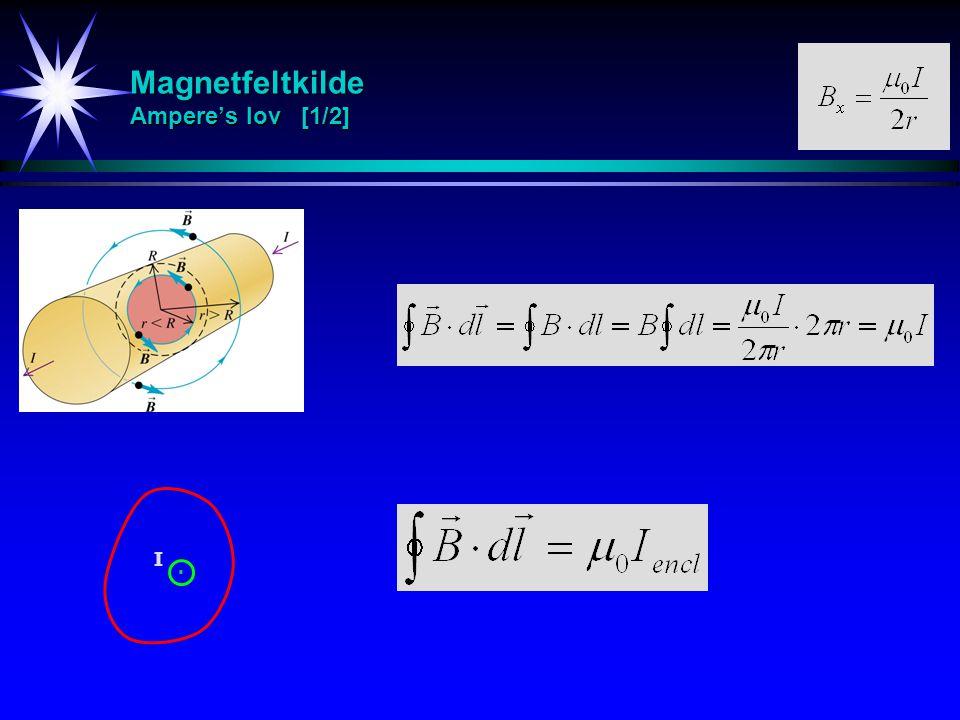 Magnetfeltkilde Ampere's lov [1/2]. I