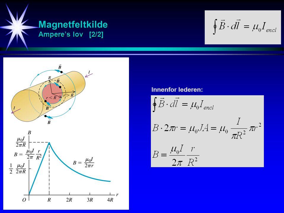 Magnetfeltkilde Ampere's lov [2/2] Innenfor lederen: