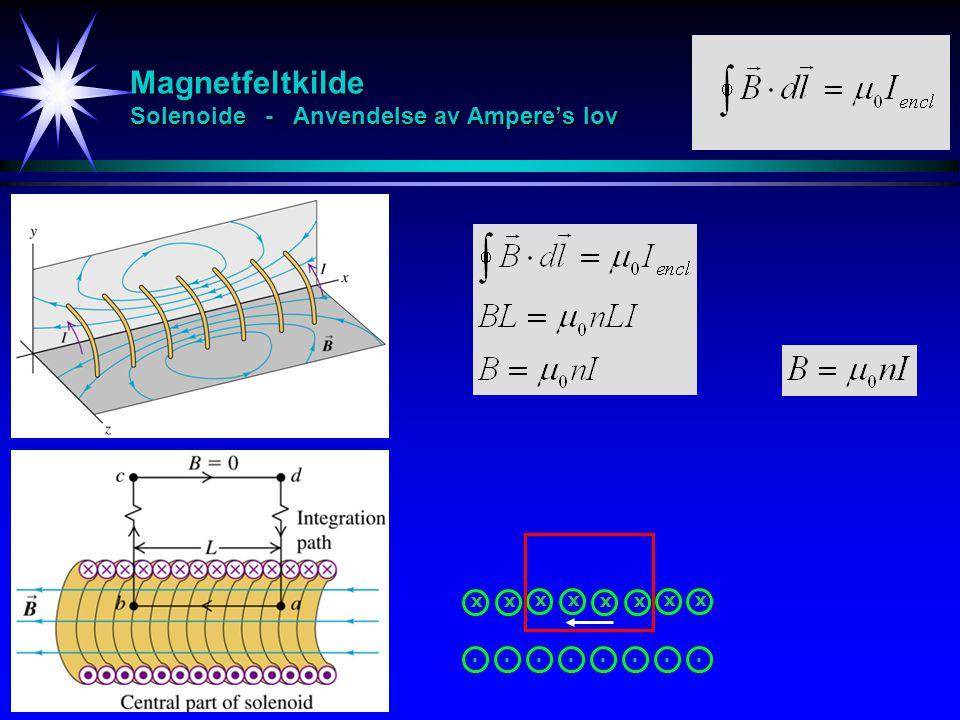 Magnetfeltkilde Solenoide - Anvendelse av Ampere's lov........ xx xx xx xx