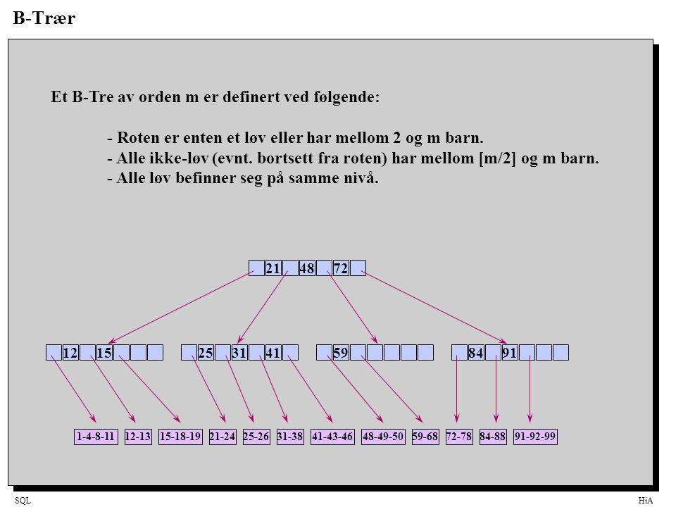 SQLHiA B-Trær Et B-Tre av orden m er definert ved følgende: - Roten er enten et løv eller har mellom 2 og m barn.