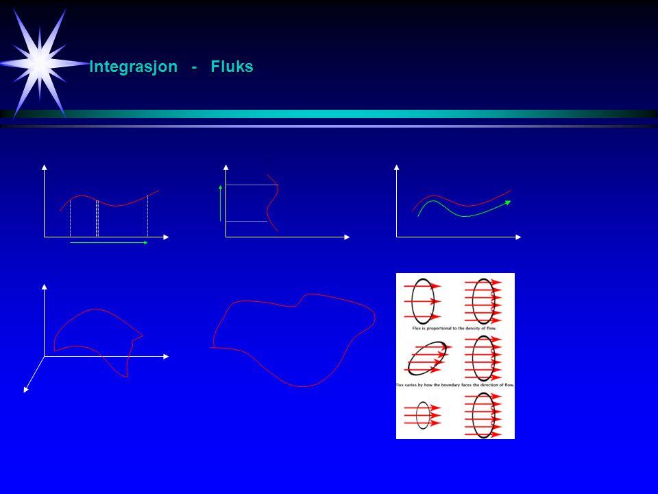 Integrasjon - Fluks