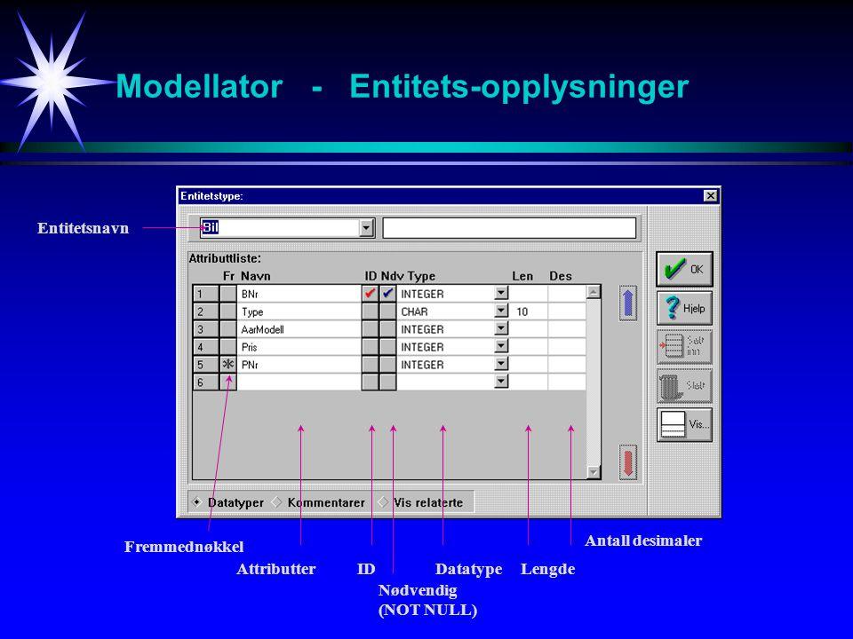 Modellator - Entitets-opplysninger AttributterID Nødvendig (NOT NULL) DatatypeLengde Entitetsnavn Fremmednøkkel Antall desimaler