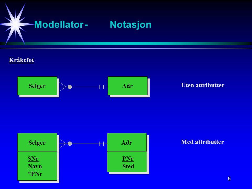 5 Modellator-Notasjon Selger Adr Kråkefot Uten attributter Selger Adr Med attributter SNr Navn *PNr PNr Sted