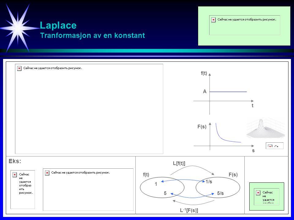 Laplace Tranformasjon av en konstant A t f(t) Eks: L[f(t)] L -1 [F(s)] f(t)F(s) 1 5 1/s 5/s s F(s)
