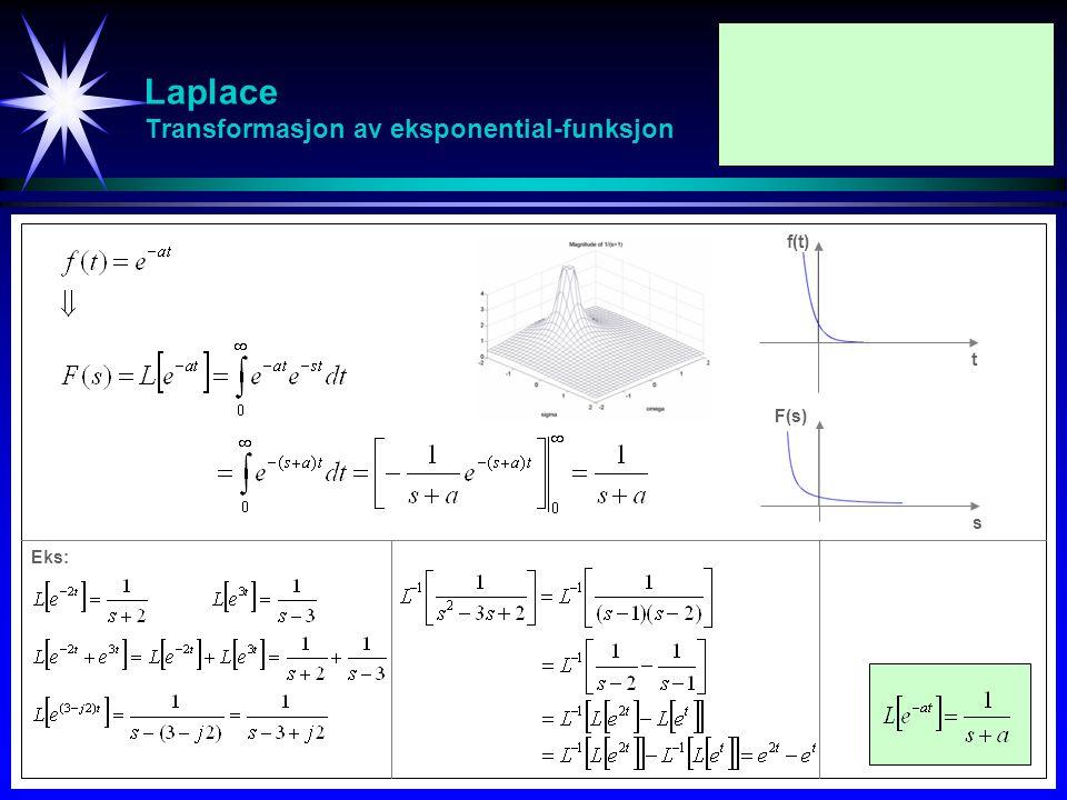 Laplace Transformasjon av eksponential-funksjon Eks: t f(t) s F(s)