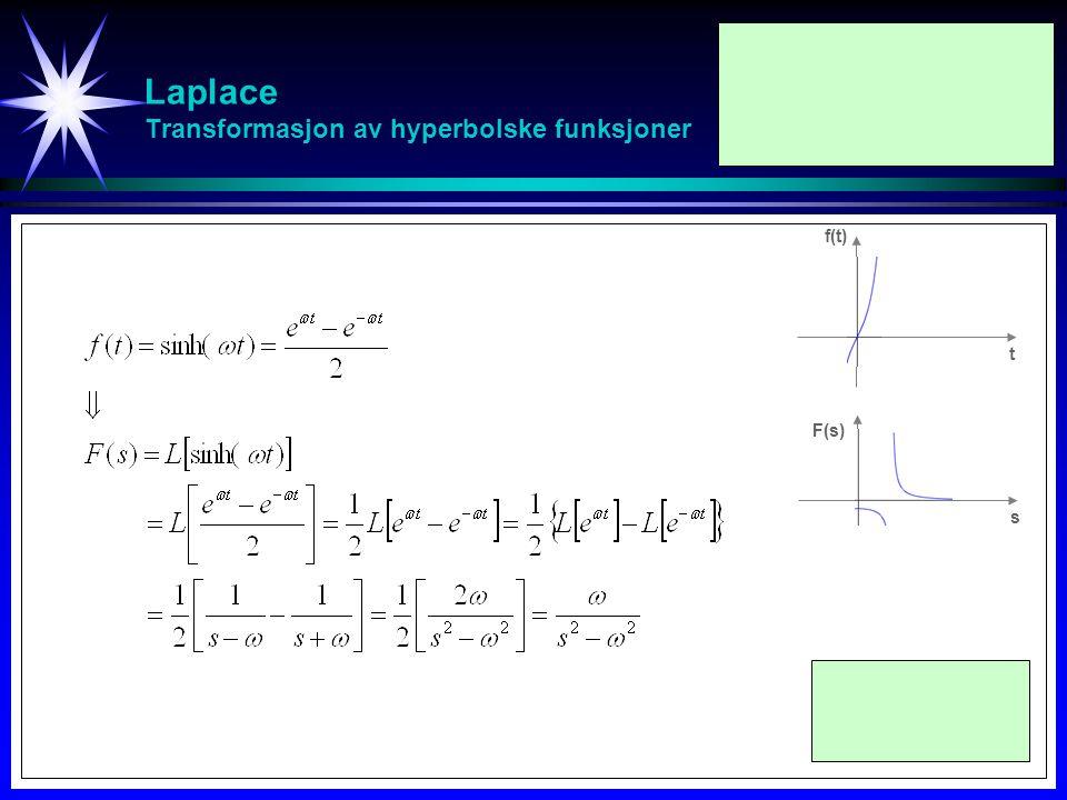 Laplace Transformasjon av hyperbolske funksjoner t f(t) s F(s)