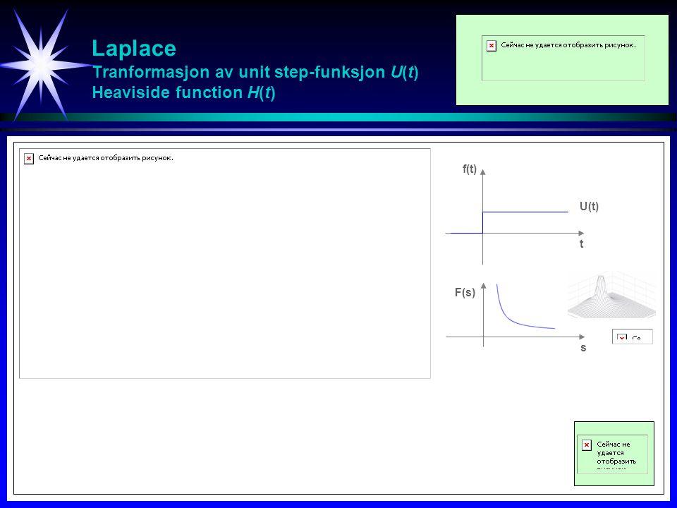 Laplace Tranformasjon av unit step-funksjon U(t) Heaviside function H(t) U(t) t f(t) s F(s)