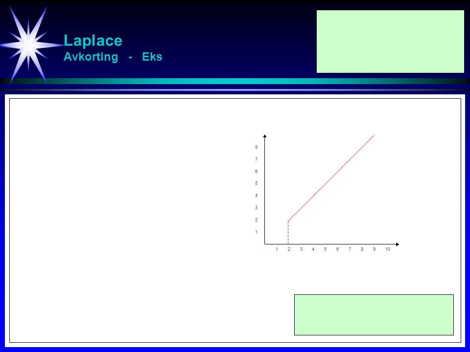 Laplace Avkorting - Eks