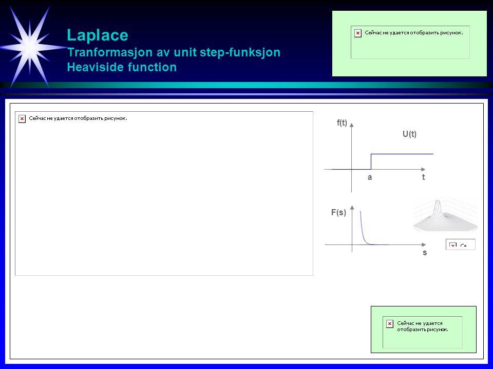 Laplace Tranformasjon av unit step-funksjon Heaviside function U(t) t f(t) a s F(s)