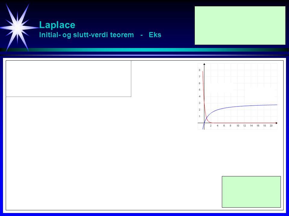 Laplace Initial- og slutt-verdi teorem - Eks