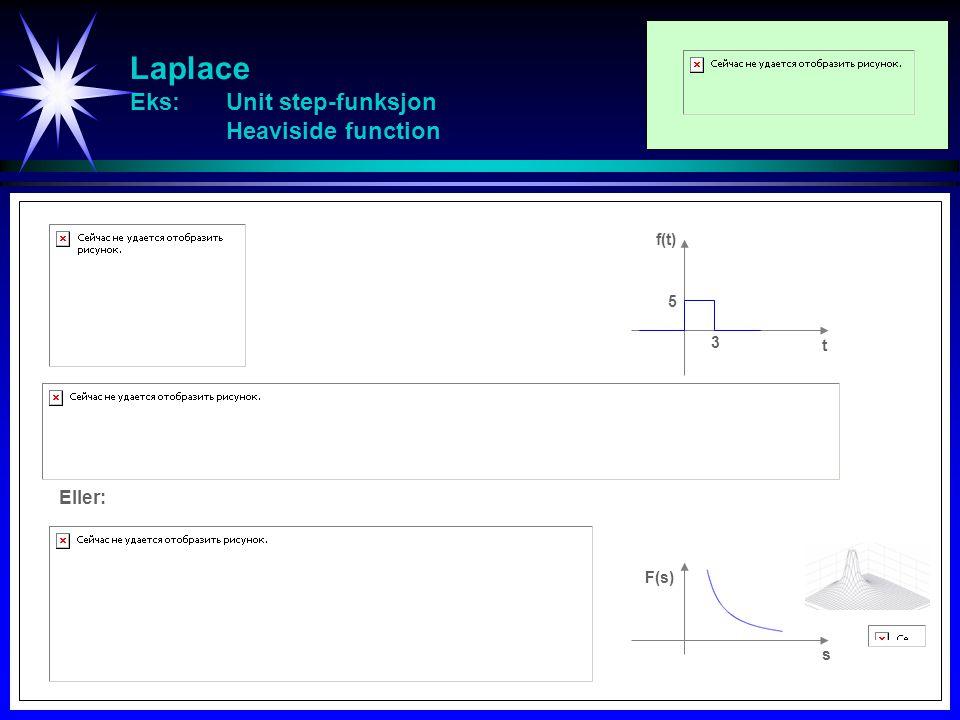 Laplace Transformasjon av trigonometriske funksjoner t f(t) s F(s) Eks: