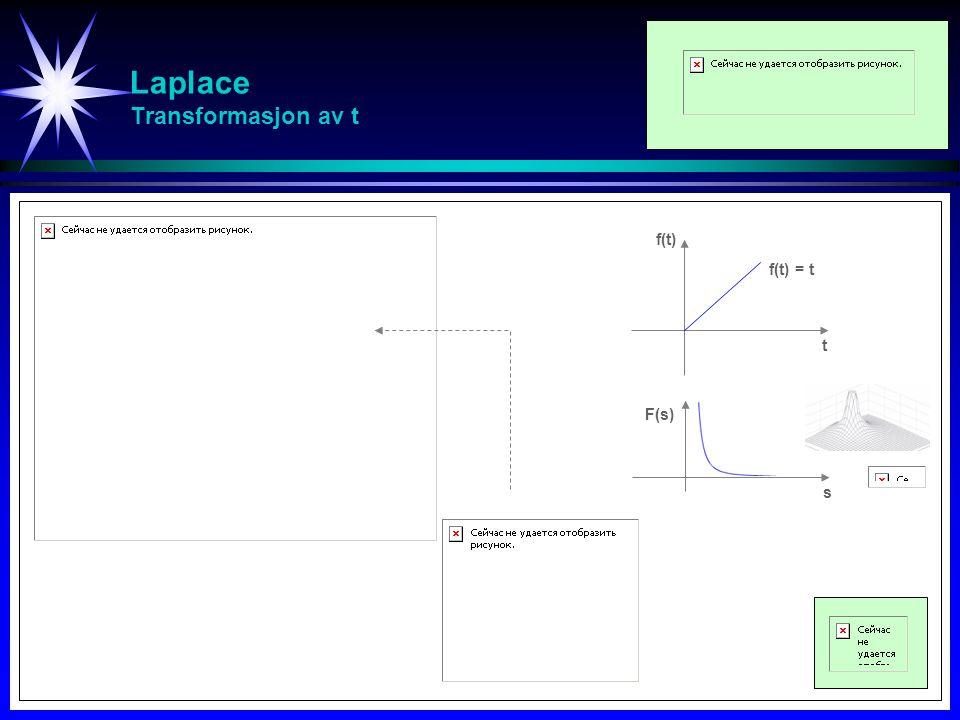 Laplace Transformasjon av tf(t) [1/2]