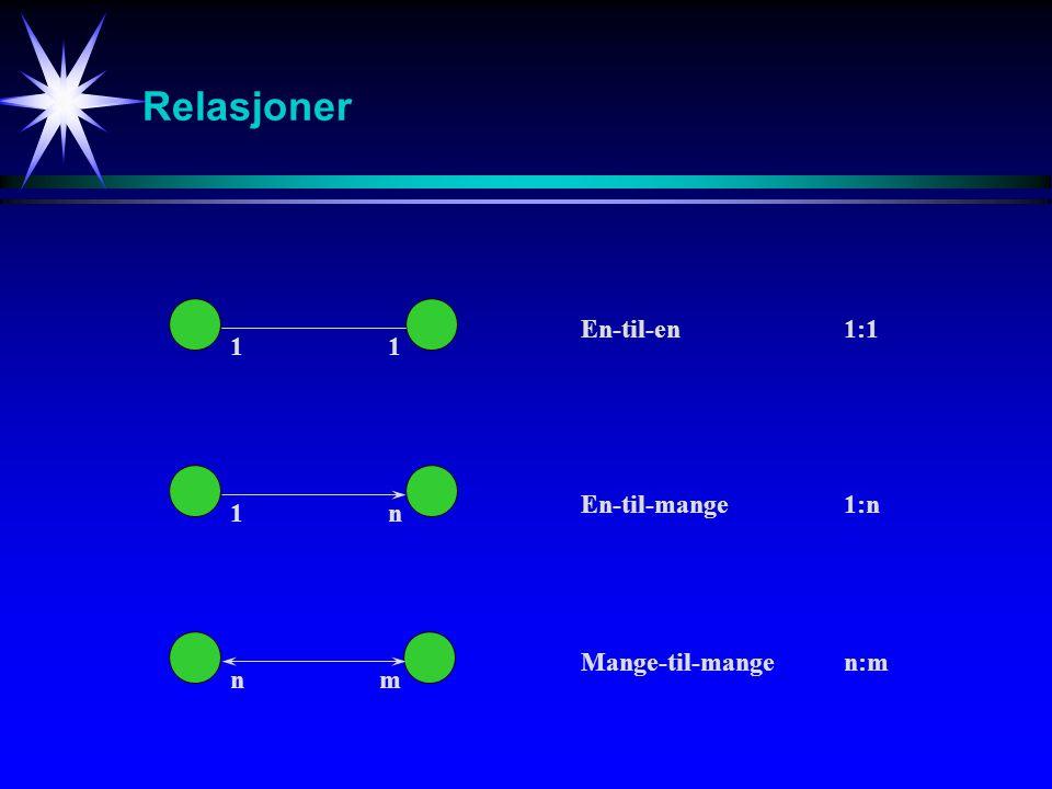 Relasjoner 11 1n nm En-til-en1:1 En-til-mange1:n Mange-til-mangen:m