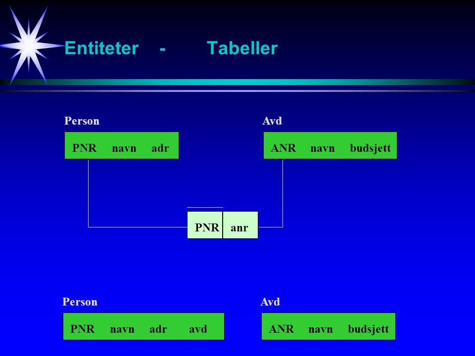 Entiteter-Tabeller PNRnavnadrANRnavnbudsjett PNRanr PNRnavnadravdANRnavnbudsjett PersonAvd PersonAvd