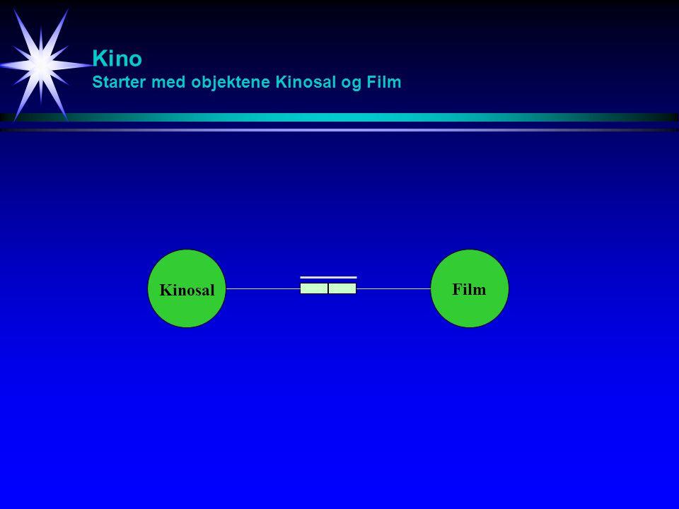 Kino Starter med objektene Kinosal og Film Kinosal Film