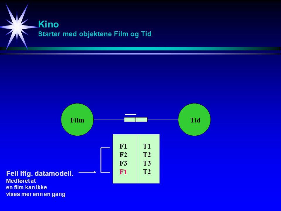 Kino Starter med objektene Film og Tid FilmTid F1 F2 F3 F1 T1 T2 T3 T2 Feil iflg.