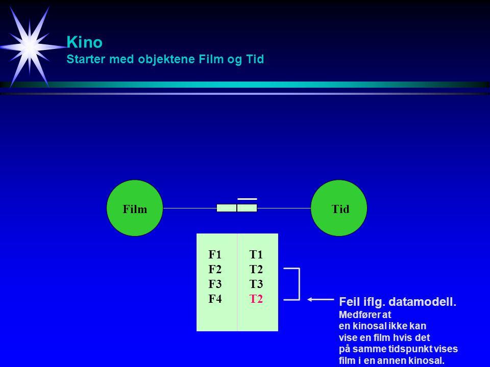 Kino Starter med objektene Film og Tid FilmTid F1 F2 F3 F4 T1 T2 T3 T2 Feil iflg.