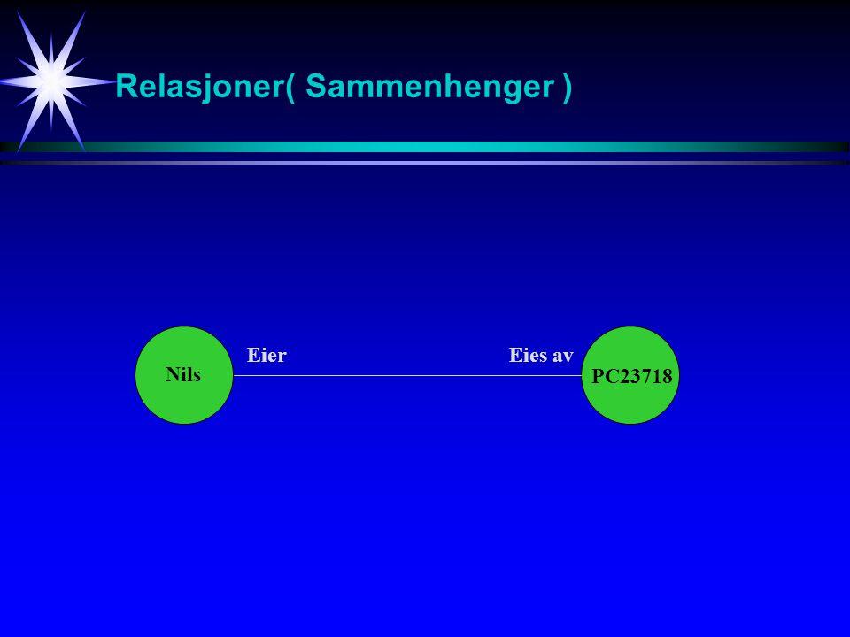 Kino Starter med objektene Kinosal og Tid - Grunnleggende datamodell KinosalTid Forestilling Film Kino Hovedregel: Hvis vi skal unngå at to ulike begivenheter inntreffer på samme sted til samme tid, start med objektene Sted og Tid (her Kinosal og Tid).
