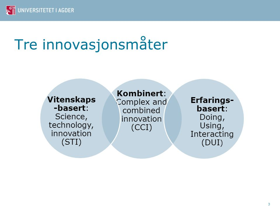 Tre innovasjonsmåter 3 Kombinert: Complex and combined innovation (CCI) Erfarings- basert: Doing, Using, Interacting (DUI ) Vitenskaps -basert: Science, technology, innovation (STI)
