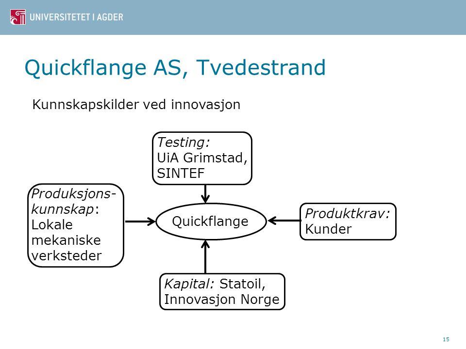 Quickflange AS, Tvedestrand 15 Kunnskapskilder ved innovasjon Quickflange Produksjons- kunnskap: Lokale mekaniske verksteder Produktkrav: Kunder Testi