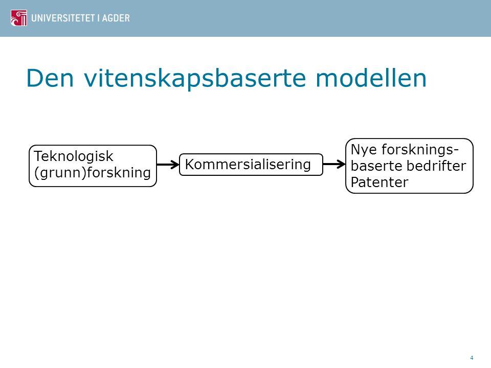 Den vitenskapsbaserte modellen 4 Teknologisk (grunn)forskning Kommersialisering Nye forsknings- baserte bedrifter Patenter