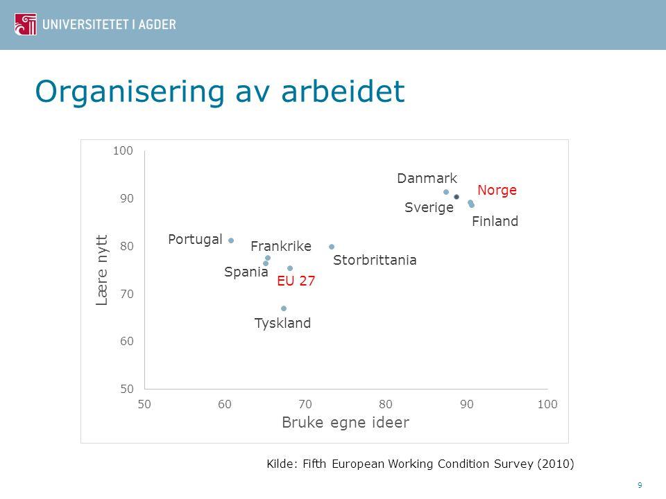 Organisering av arbeidet 9 Kilde: Fifth European Working Condition Survey (2010)