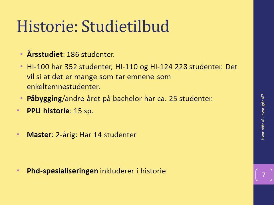 Historie: Studietilbud Årsstudiet: 186 studenter.
