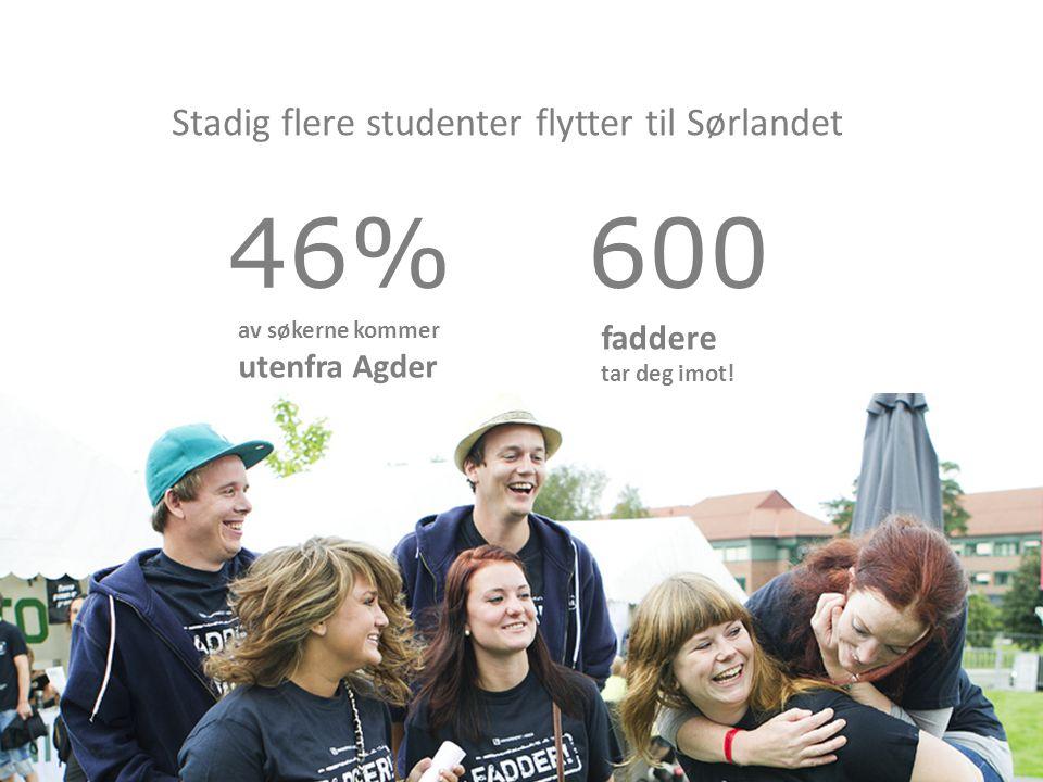46% av søkerne kommer utenfra Agder Stadig flere studenter flytter til Sørlandet 600 faddere tar deg imot!