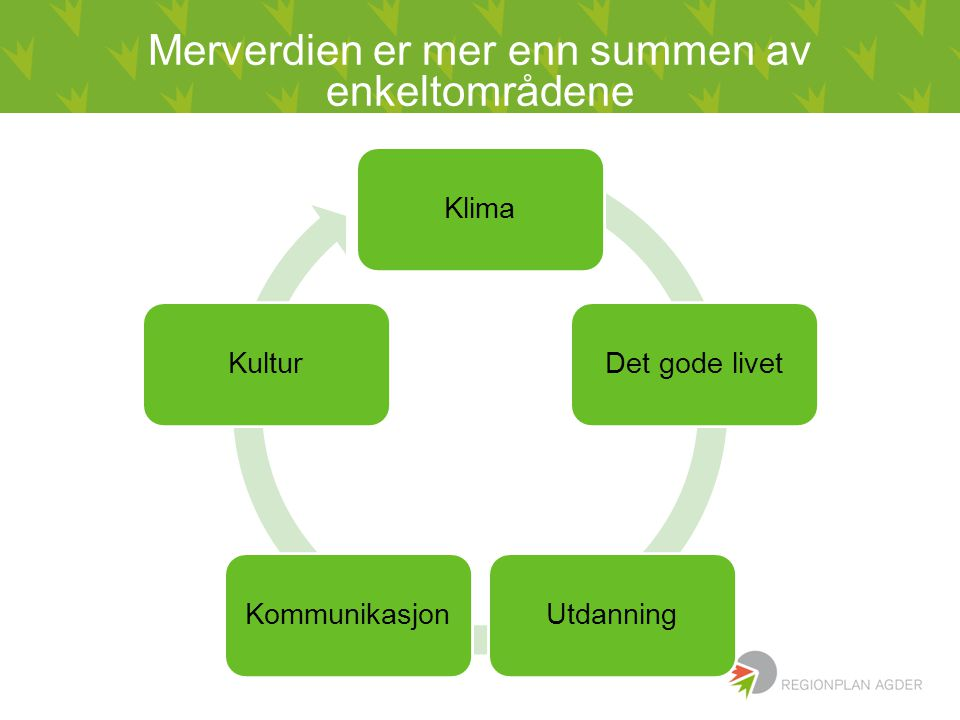 Merverdien er mer enn summen av enkeltområdene KlimaDet gode livetUtdanningKommunikasjonKultur