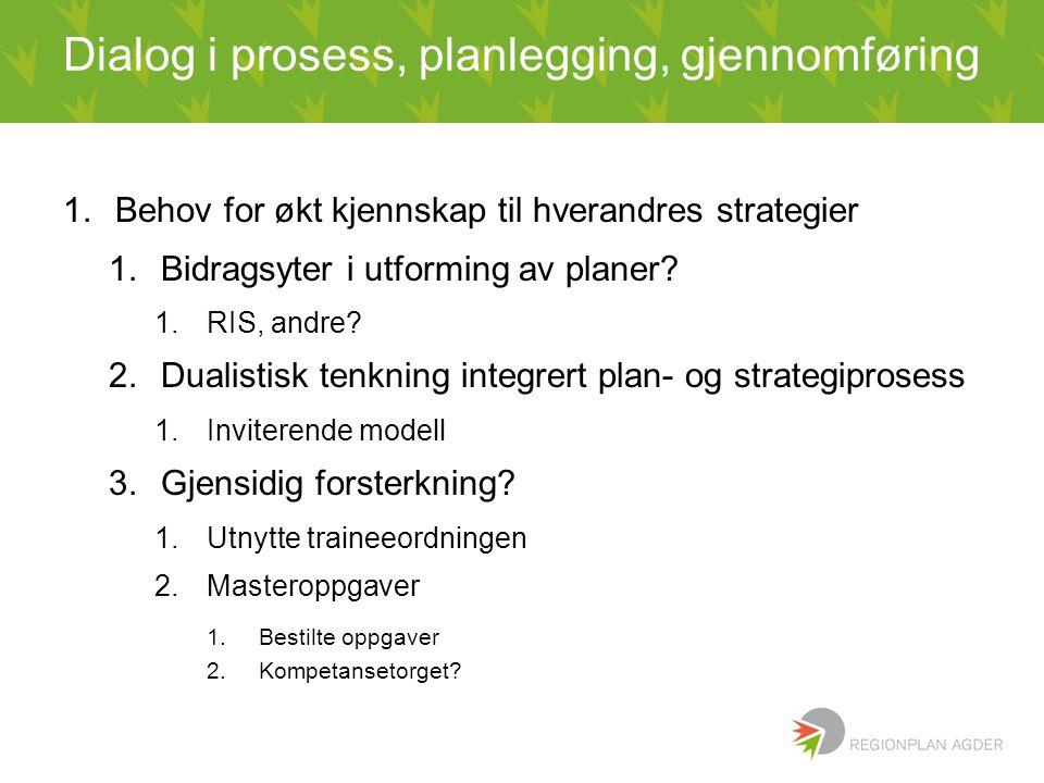 Dialog i prosess, planlegging, gjennomføring 1.Behov for økt kjennskap til hverandres strategier 1.Bidragsyter i utforming av planer? 1.RIS, andre? 2.
