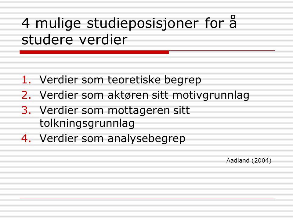 4 mulige studieposisjoner for å studere verdier 1.Verdier som teoretiske begrep 2.Verdier som aktøren sitt motivgrunnlag 3.Verdier som mottageren sitt